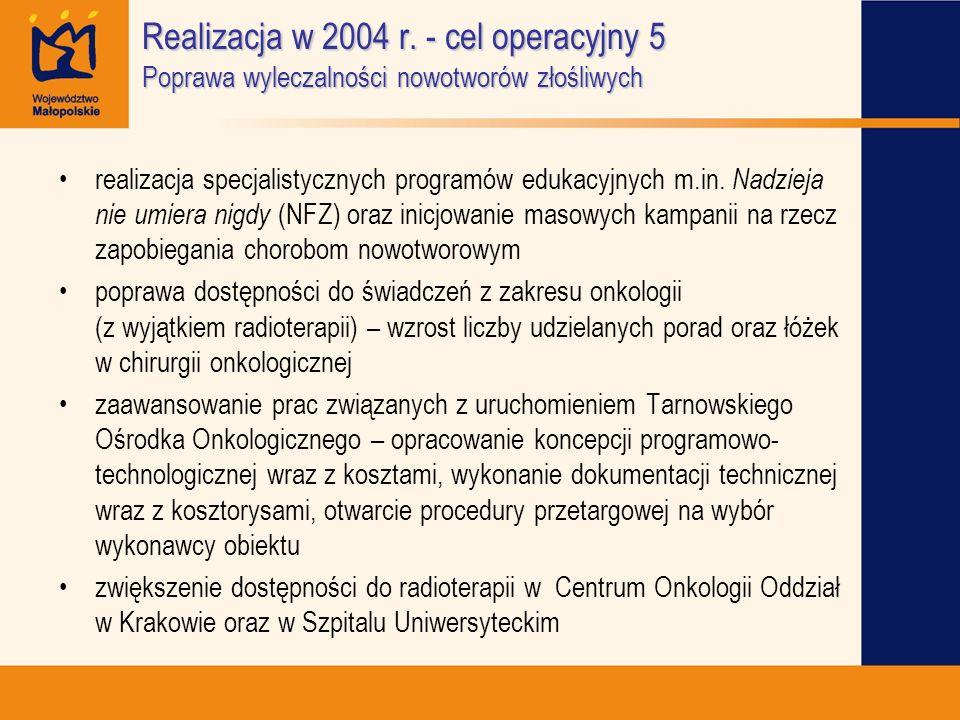 Realizacja w 2004 r. - cel operacyjny 5 Poprawa wyleczalności nowotworów złośliwych