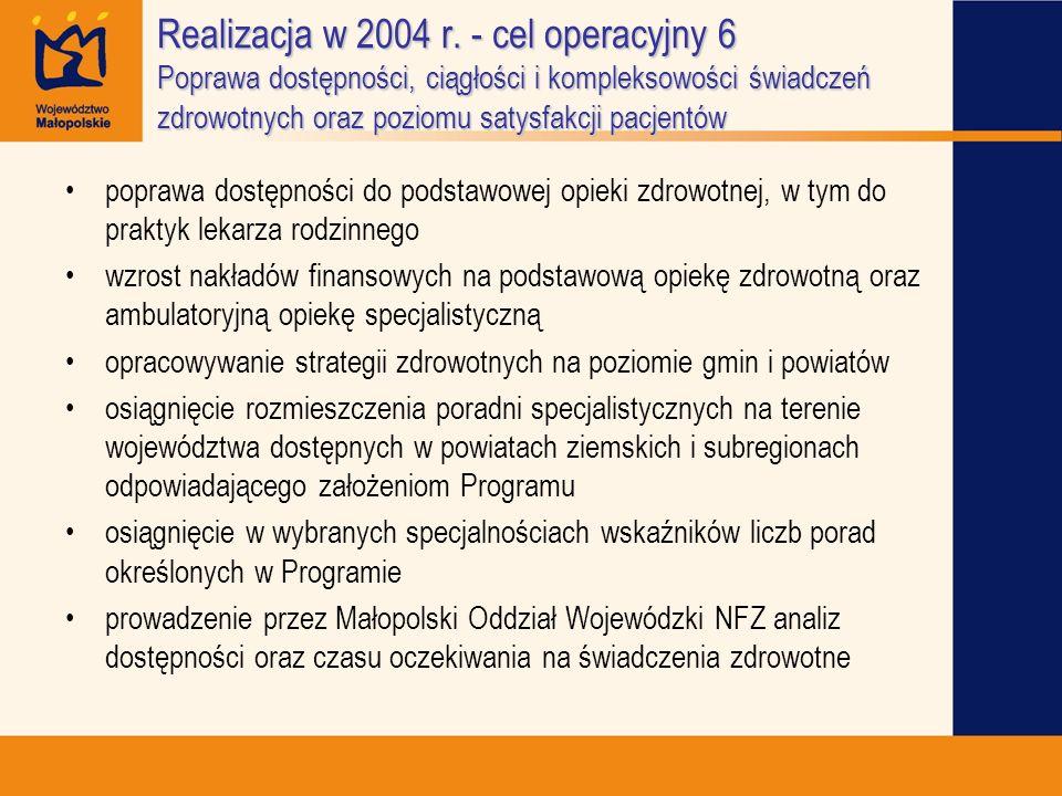 Realizacja w 2004 r. - cel operacyjny 6 Poprawa dostępności, ciągłości i kompleksowości świadczeń zdrowotnych oraz poziomu satysfakcji pacjentów