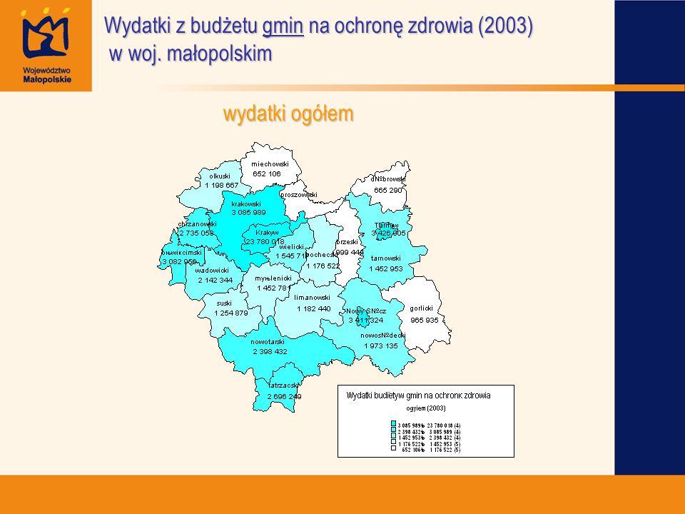 Wydatki z budżetu gmin na ochronę zdrowia (2003) w woj. małopolskim