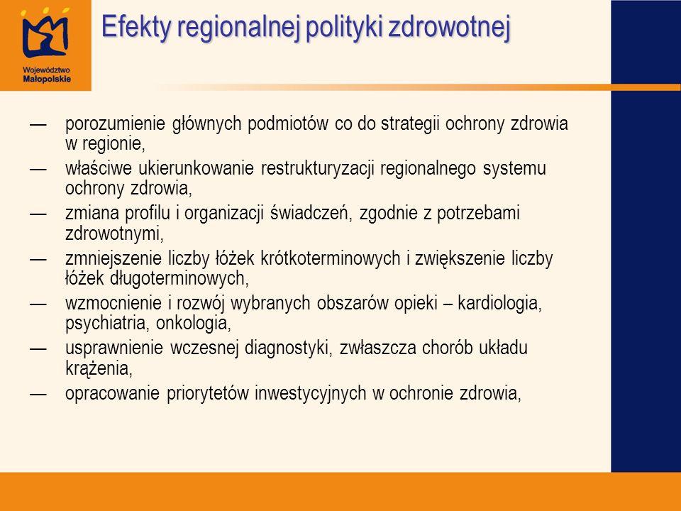 Efekty regionalnej polityki zdrowotnej