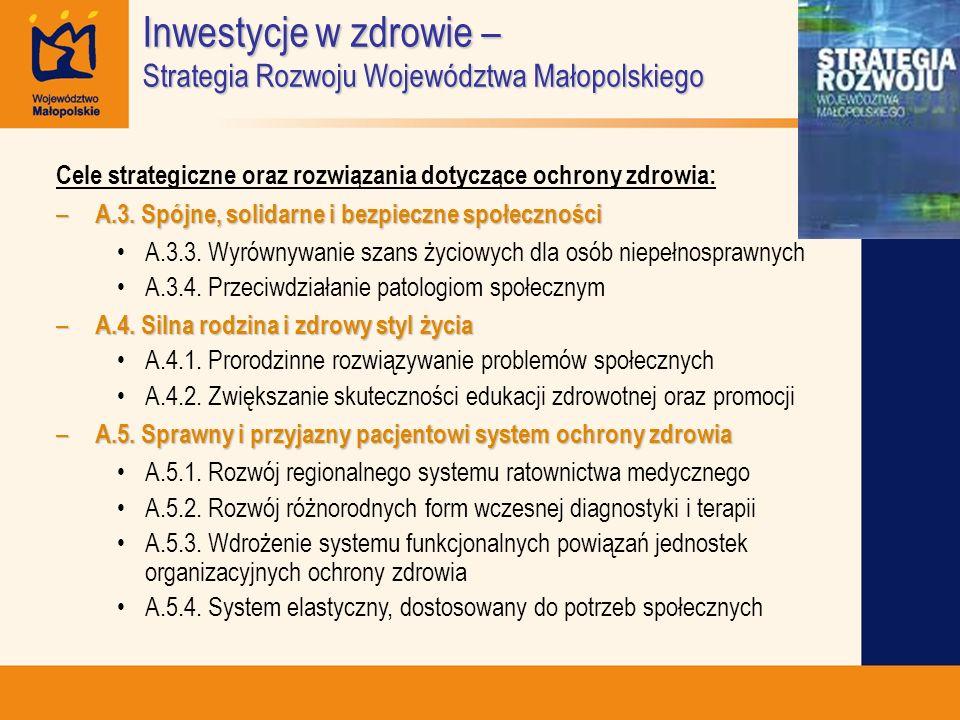 Inwestycje w zdrowie – Strategia Rozwoju Województwa Małopolskiego