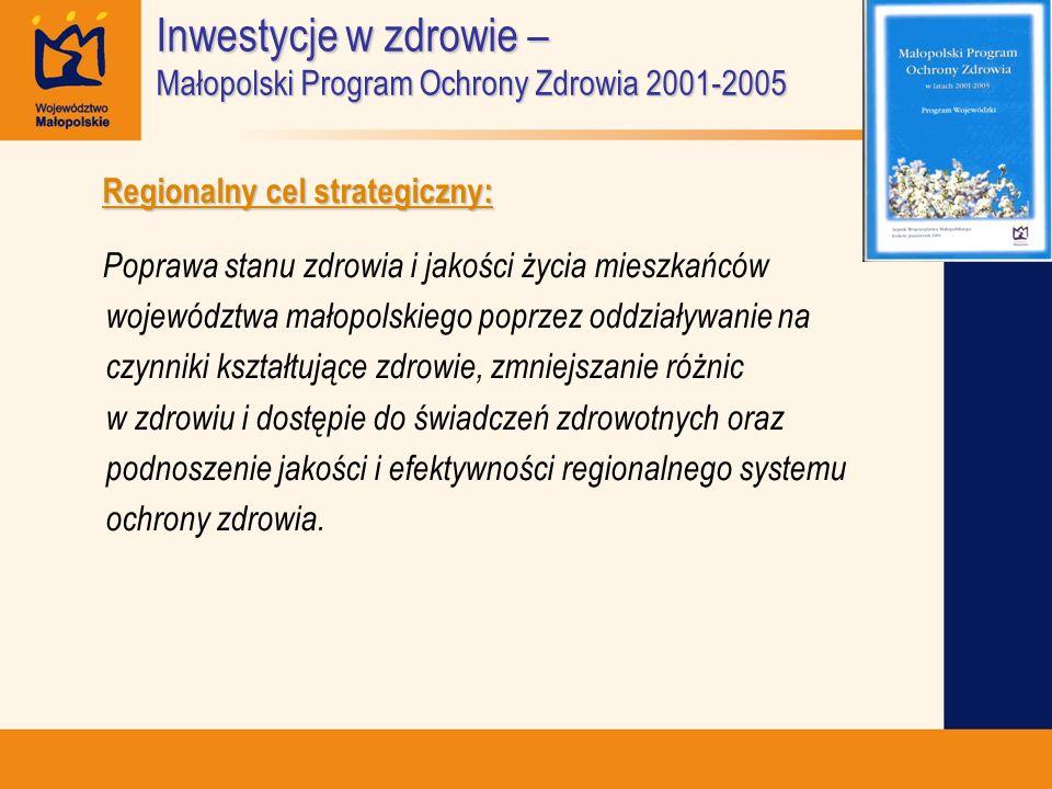 Inwestycje w zdrowie – Małopolski Program Ochrony Zdrowia 2001-2005