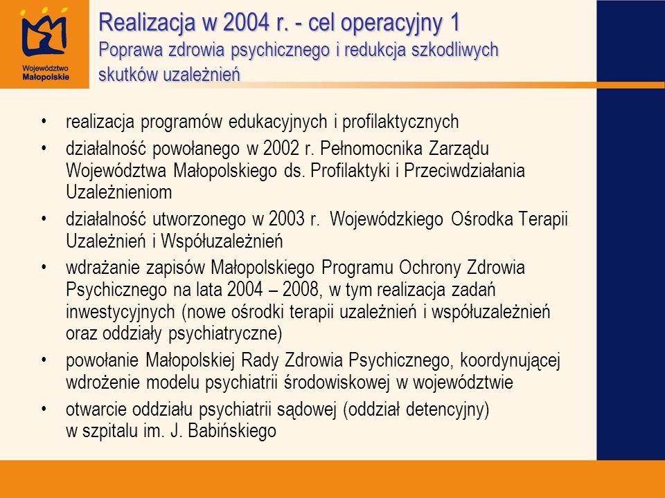 Realizacja w 2004 r. - cel operacyjny 1 Poprawa zdrowia psychicznego i redukcja szkodliwych skutków uzależnień