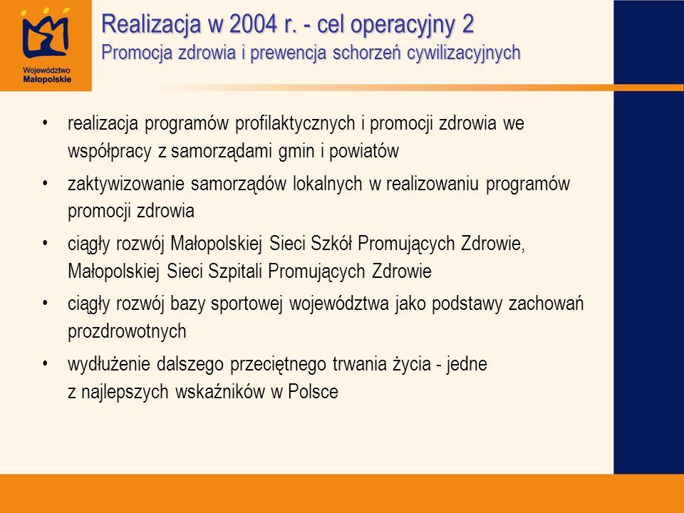 Realizacja w 2004 r. - cel operacyjny 2 Promocja zdrowia i prewencja schorzeń cywilizacyjnych