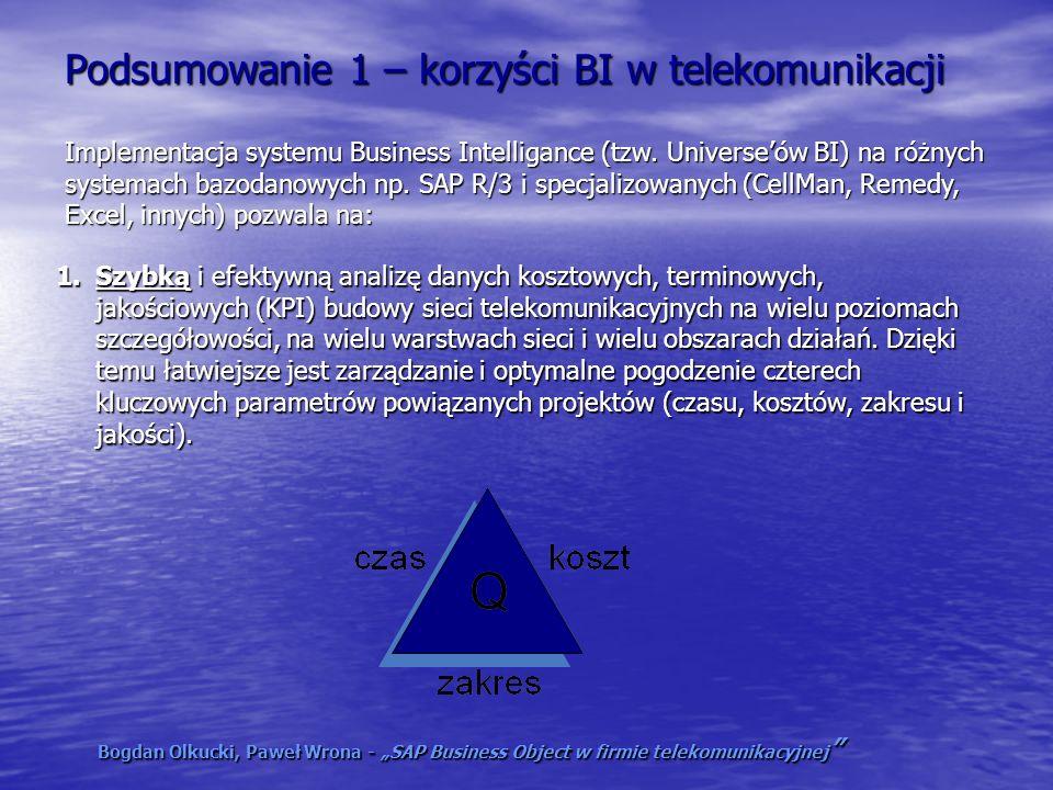 Podsumowanie 1 – korzyści BI w telekomunikacji