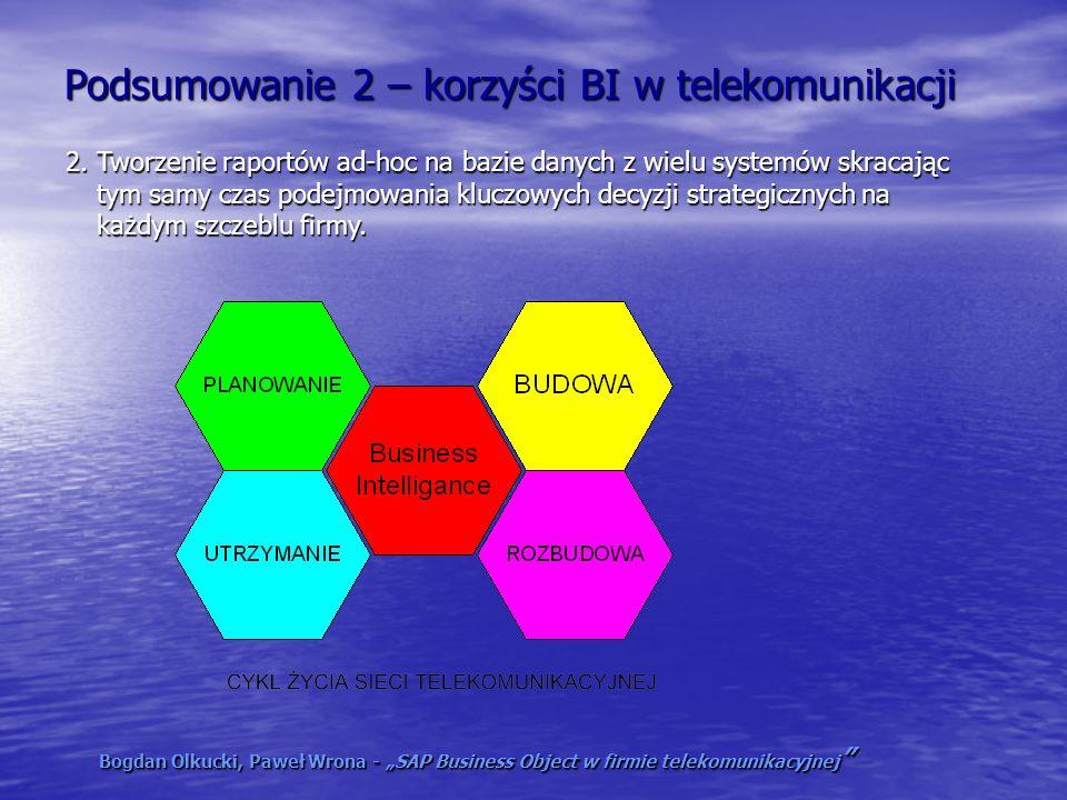 Podsumowanie 2 – korzyści BI w telekomunikacji