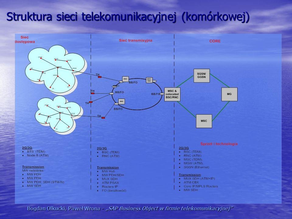 Struktura sieci telekomunikacyjnej (komórkowej)