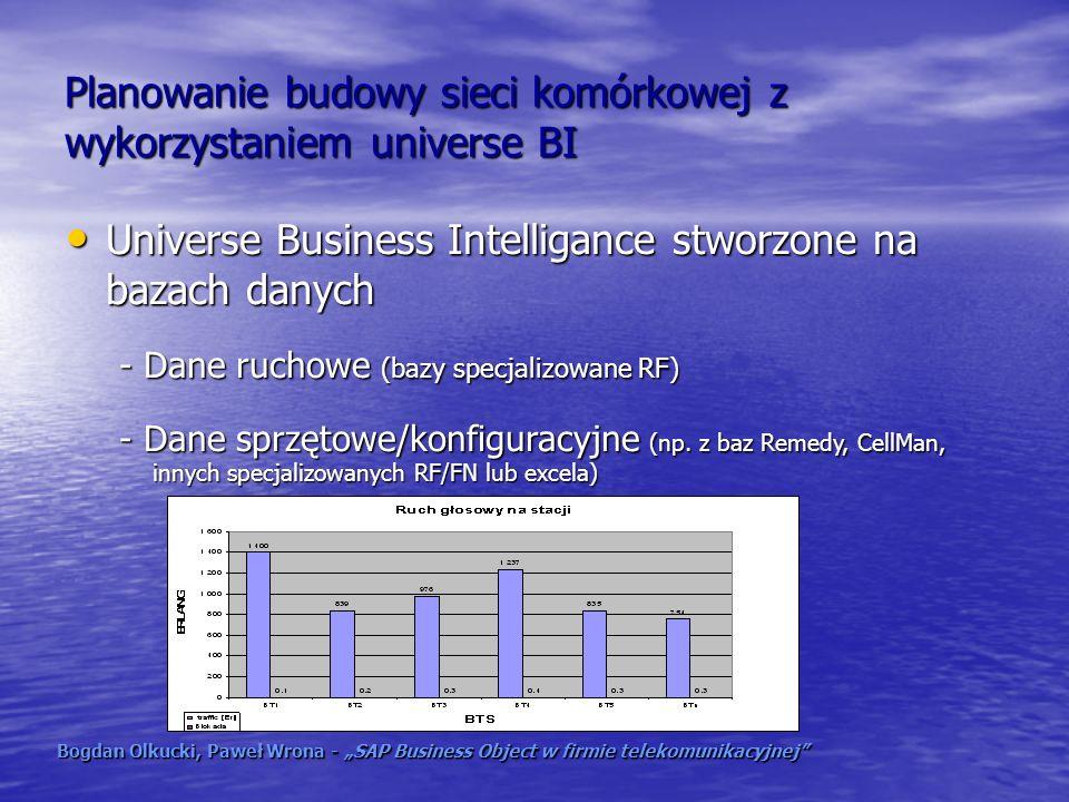 Planowanie budowy sieci komórkowej z wykorzystaniem universe BI