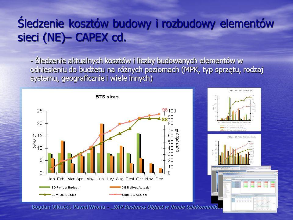 Śledzenie kosztów budowy i rozbudowy elementów sieci (NE)– CAPEX cd.