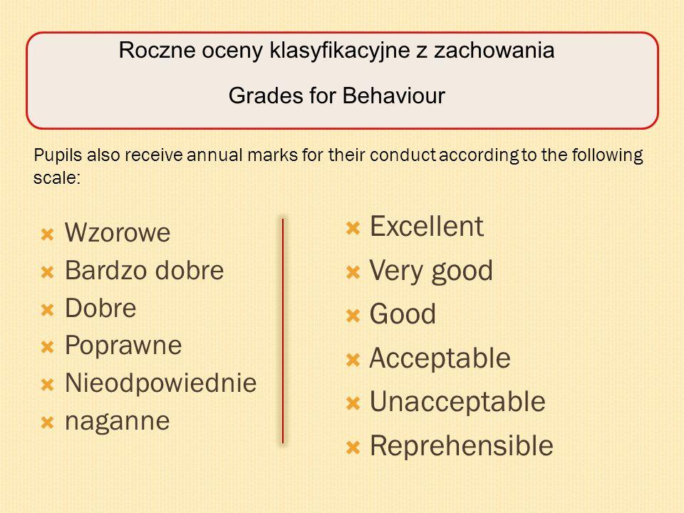 Roczne oceny klasyfikacyjne z zachowania