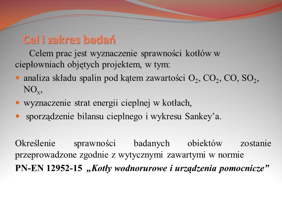 Cel i zakres badań Celem prac jest wyznaczenie sprawności kotłów w ciepłowniach objętych projektem, w tym: