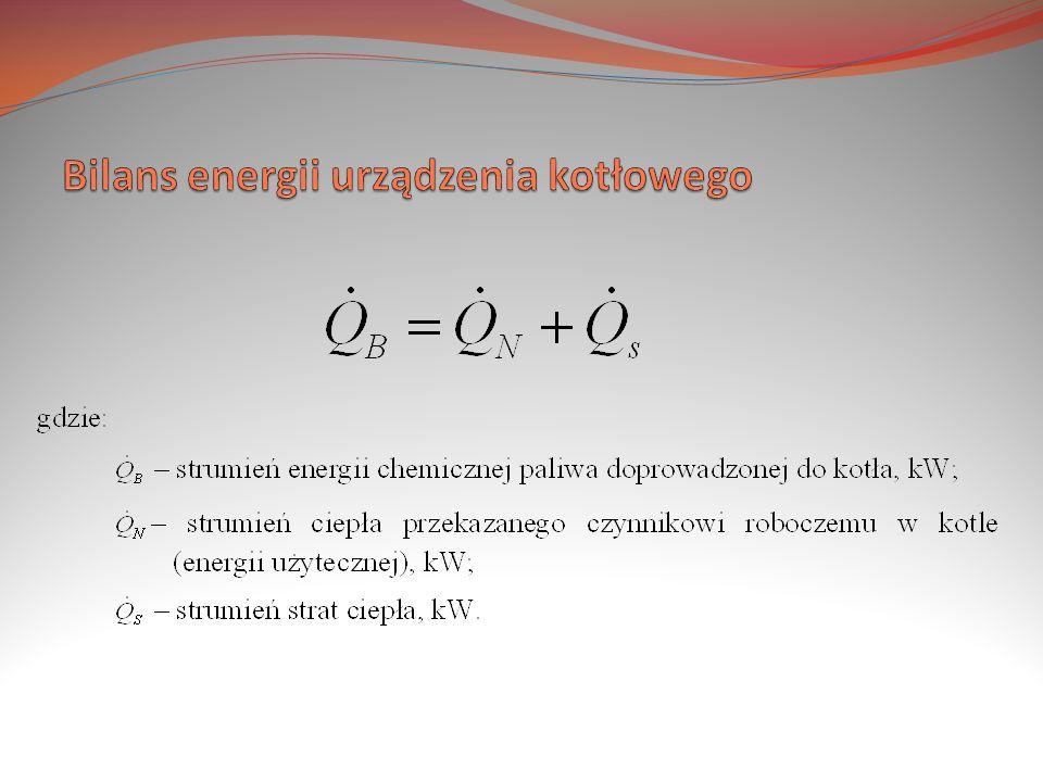 Bilans energii urządzenia kotłowego