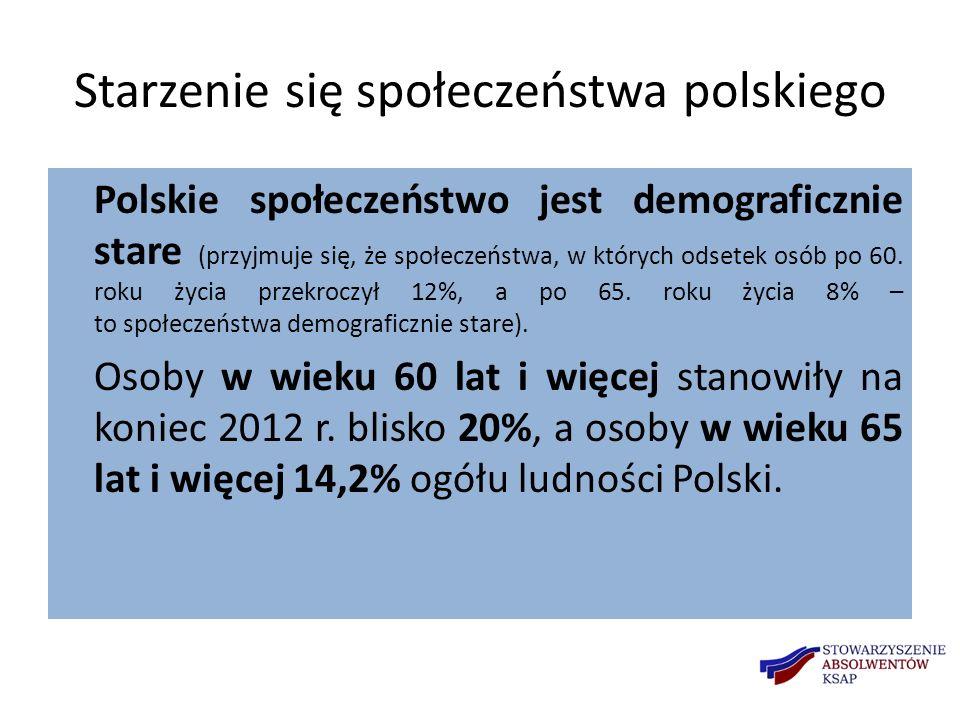 Starzenie się społeczeństwa polskiego