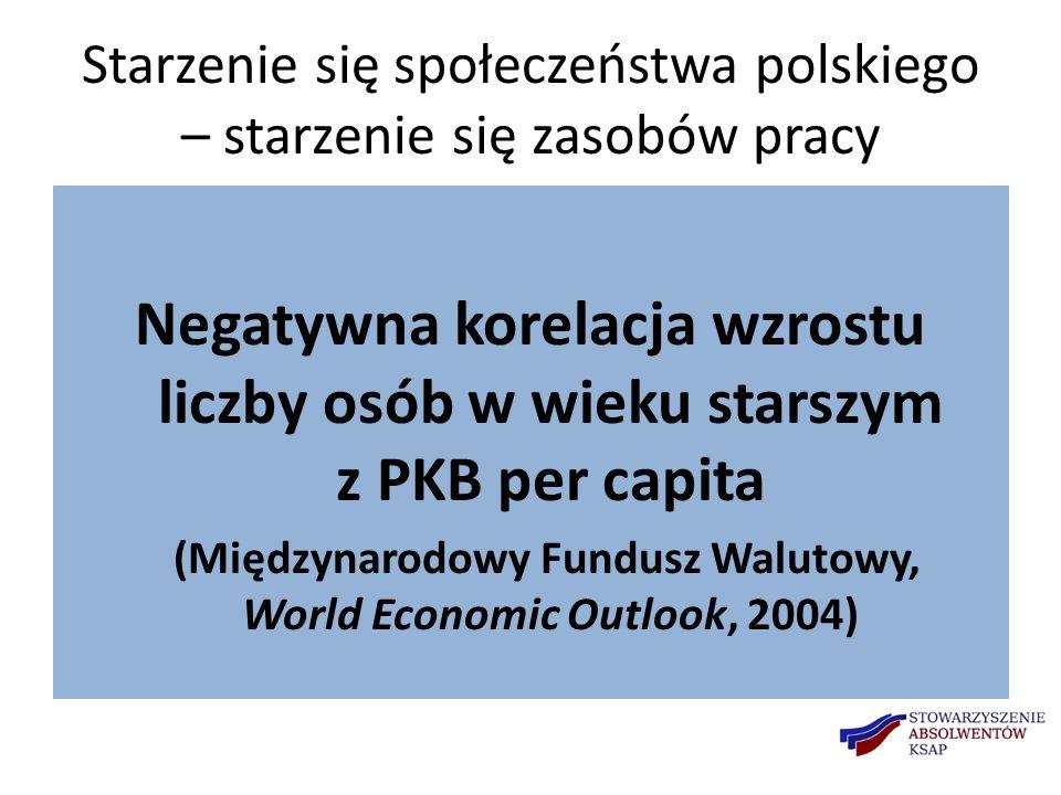 Starzenie się społeczeństwa polskiego – starzenie się zasobów pracy