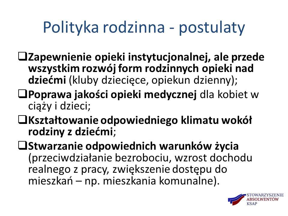 Polityka rodzinna - postulaty