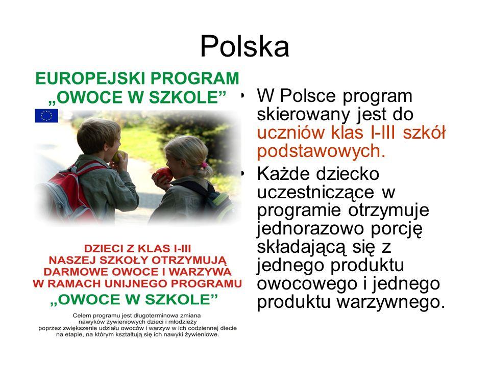Polska W Polsce program skierowany jest do uczniów klas I-III szkół podstawowych.