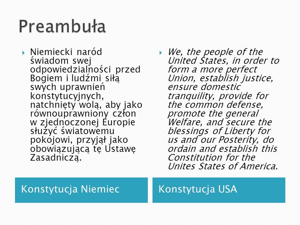 Preambuła Konstytucja Niemiec Konstytucja USA