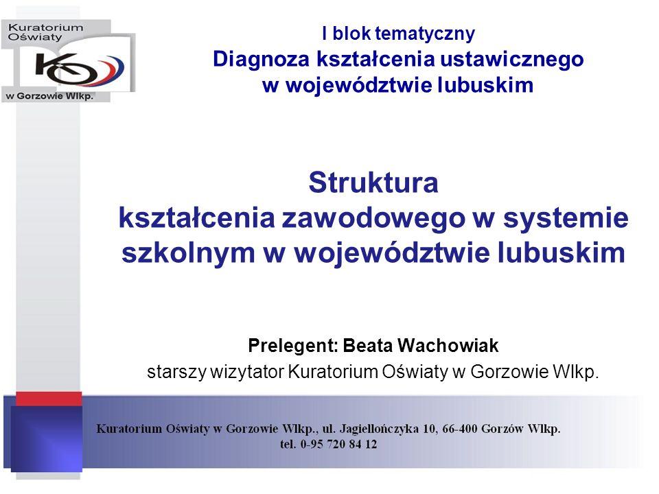 Prelegent: Beata Wachowiak
