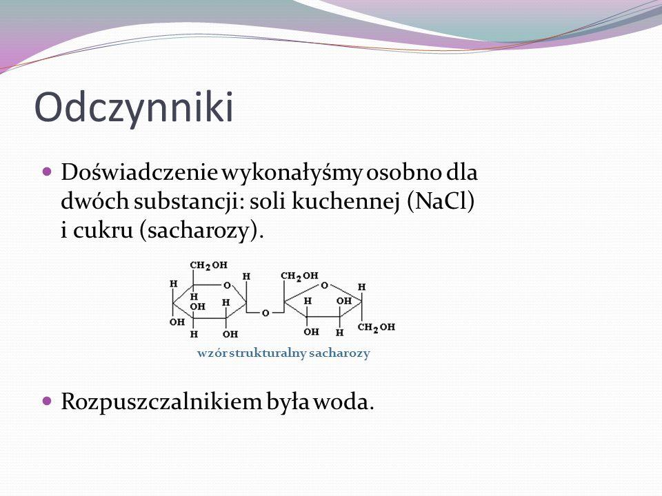 Odczynniki Doświadczenie wykonałyśmy osobno dla dwóch substancji: soli kuchennej (NaCl) i cukru (sacharozy).