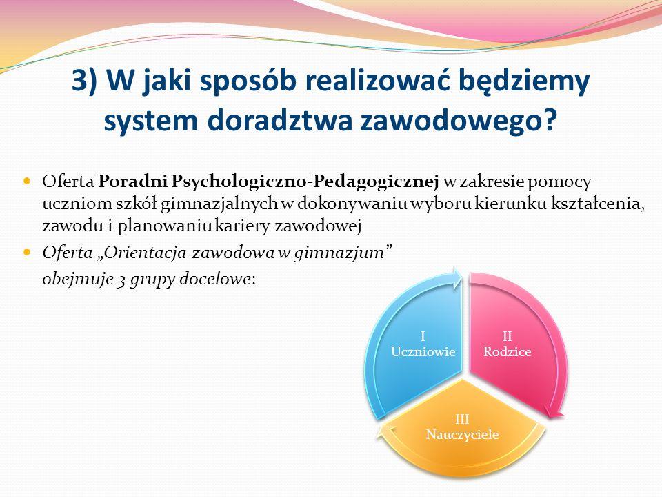 3) W jaki sposób realizować będziemy system doradztwa zawodowego