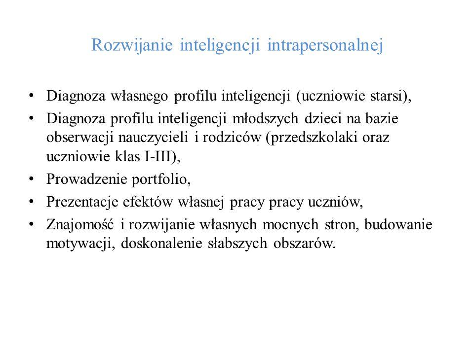 Rozwijanie inteligencji intrapersonalnej