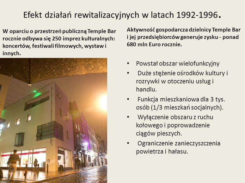 Efekt działań rewitalizacyjnych w latach 1992-1996.