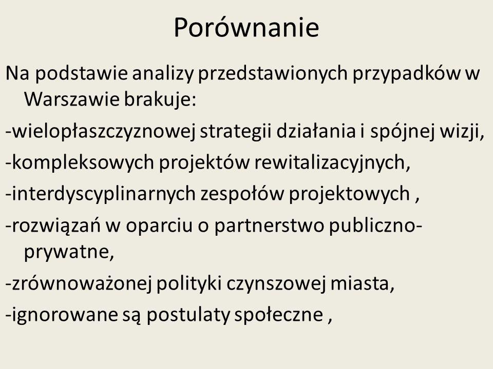 Porównanie Na podstawie analizy przedstawionych przypadków w Warszawie brakuje: -wielopłaszczyznowej strategii działania i spójnej wizji,