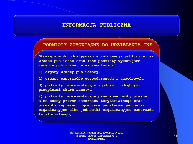 INFORMACJA PUBLICZNA PODMIOTY ZOBOWIĄZNE DO UDZIELANIA INF.