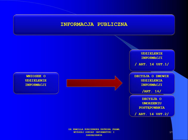 INFORMACJA PUBLICZNA UDZIELENIE INFORMACJI / ART. 14 UST.1/