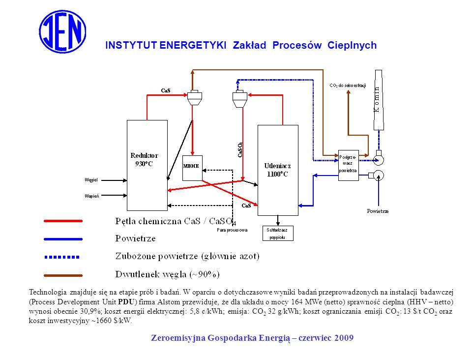 INSTYTUT ENERGETYKI Zakład Procesów Cieplnych
