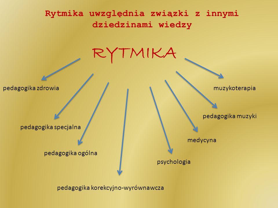 Rytmika uwzględnia związki z innymi dziedzinami wiedzy