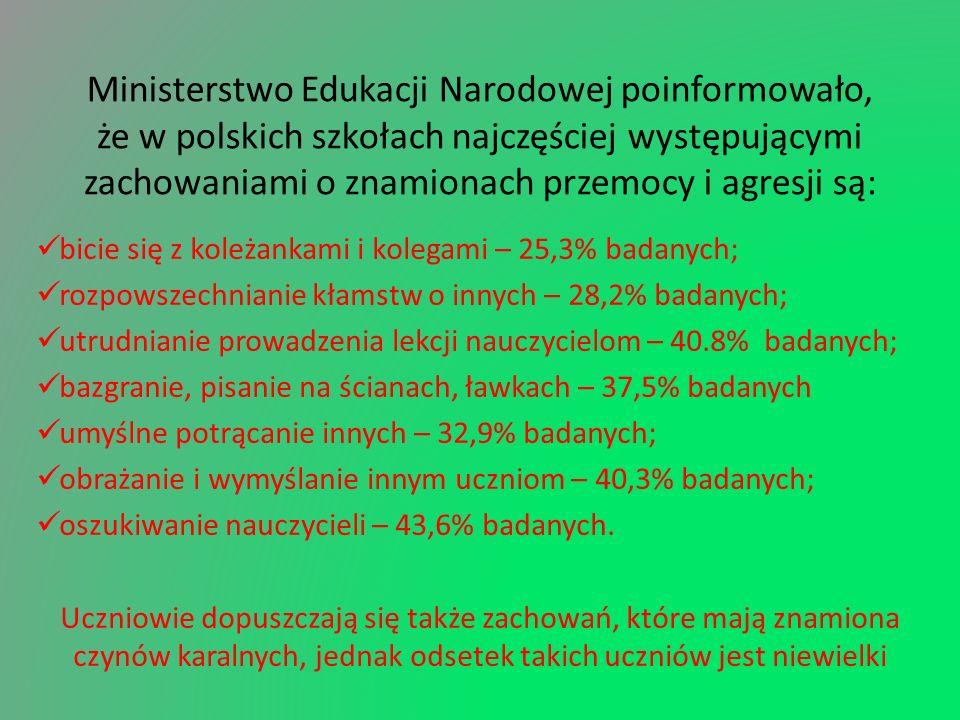Ministerstwo Edukacji Narodowej poinformowało, że w polskich szkołach najczęściej występującymi zachowaniami o znamionach przemocy i agresji są: