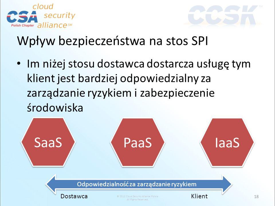 Wpływ bezpieczeństwa na stos SPI