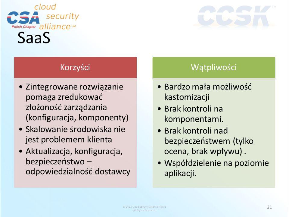 SaaSKorzyści. Zintegrowane rozwiązanie pomaga zredukować złożoność zarządzania (konfiguracja, komponenty)
