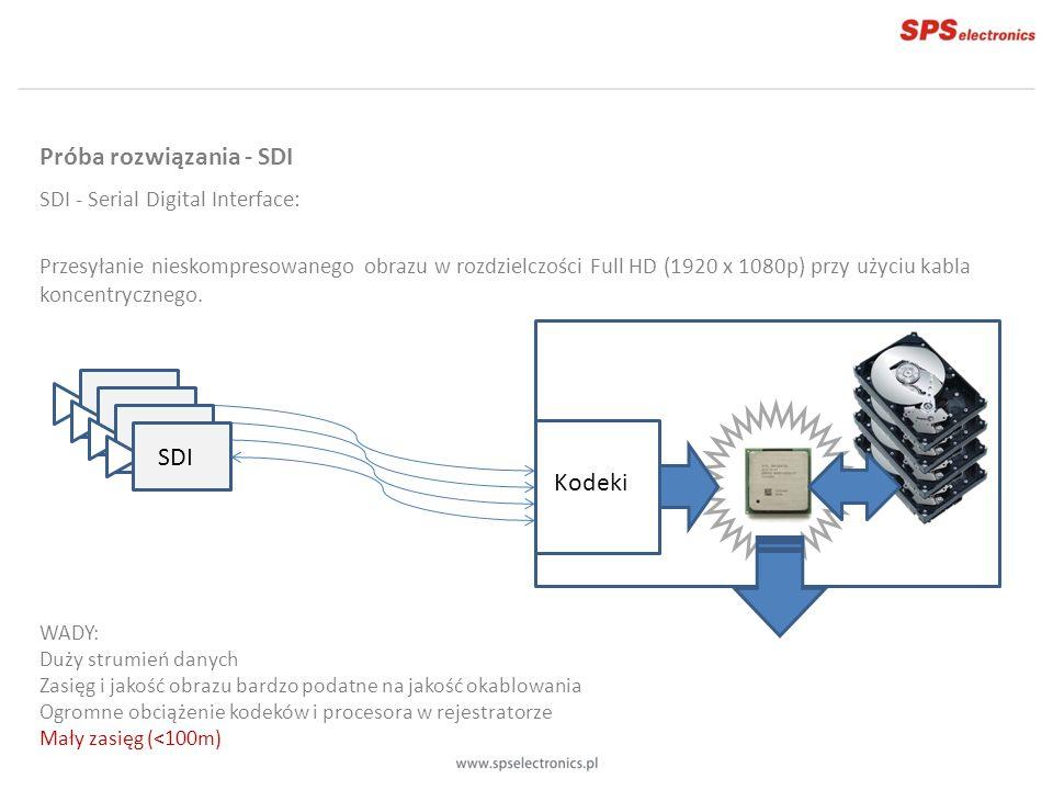 Próba rozwiązania - SDI