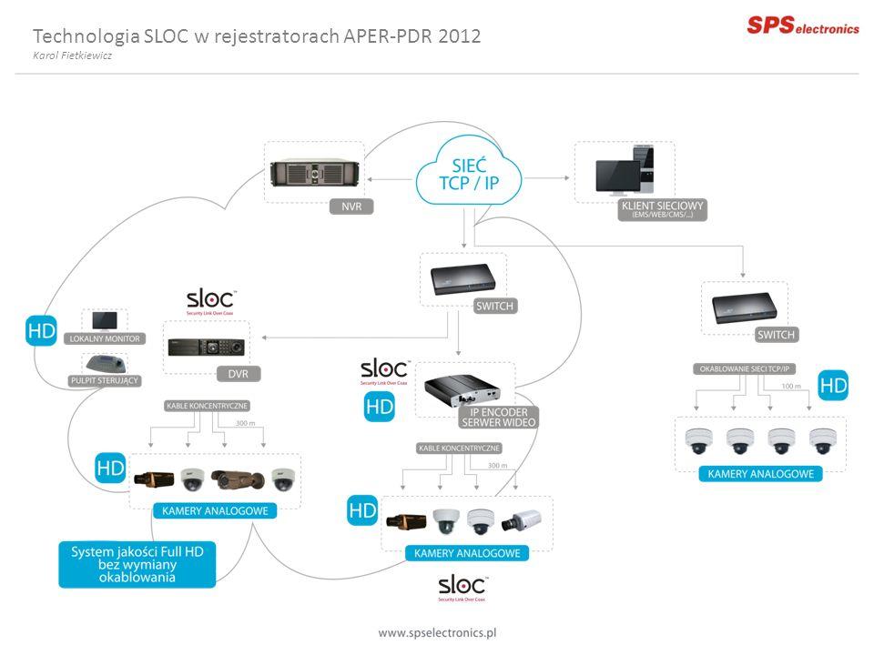 Technologia SLOC w rejestratorach APER-PDR 2012