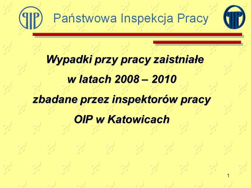 w latach 2008 – 2010 zbadane przez inspektorów pracy OIP w Katowicach