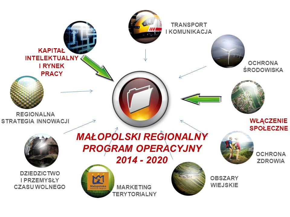 MAŁOPOLSKI REGIONALNY PROGRAM OPERACYJNY 2014 - 2020