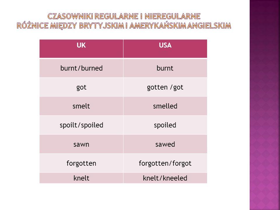 Czasowniki regularne i nieregularne różnice między brytyjskim i amerykańskim angielskim
