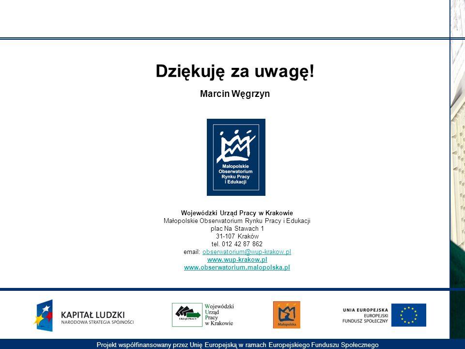Dziękuję za uwagę! Marcin Węgrzyn