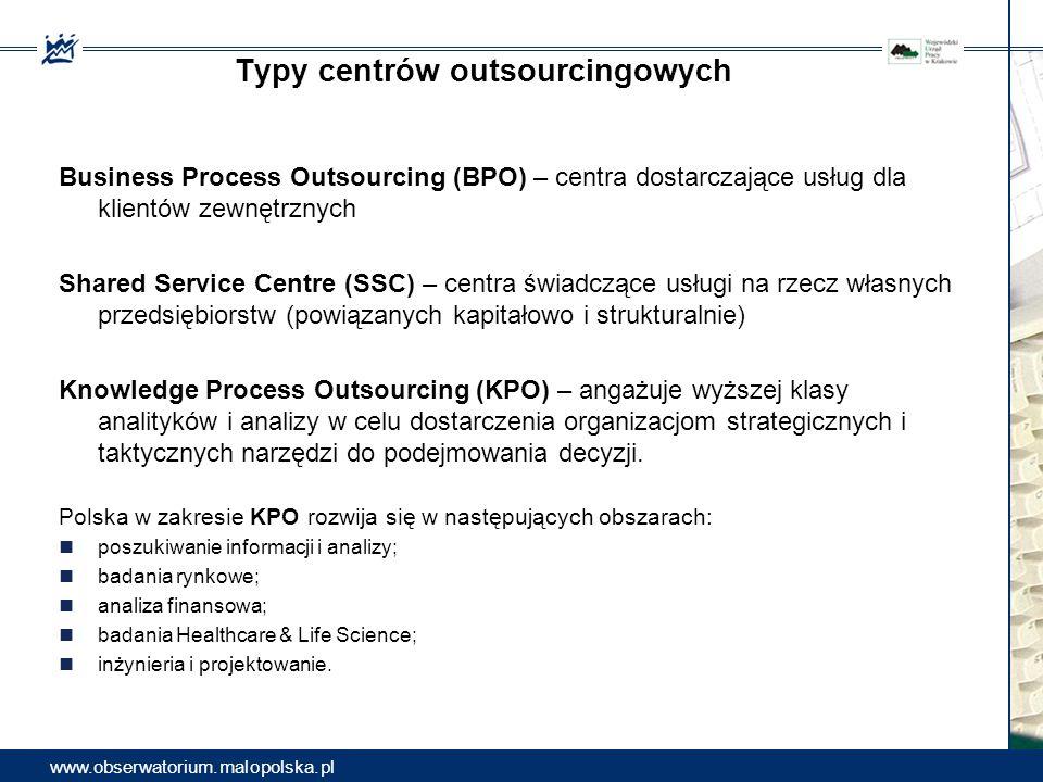 Typy centrów outsourcingowych