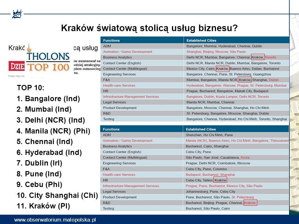 Kraków światową stolicą usług biznesu