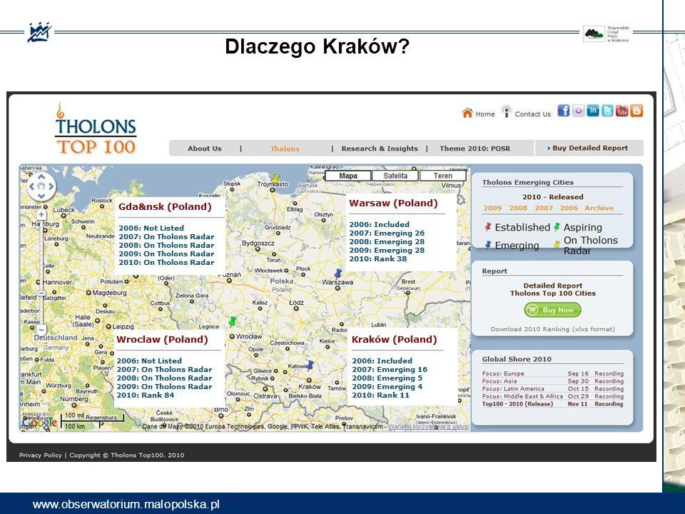 Dlaczego Kraków www.obserwatorium.malopolska.pl