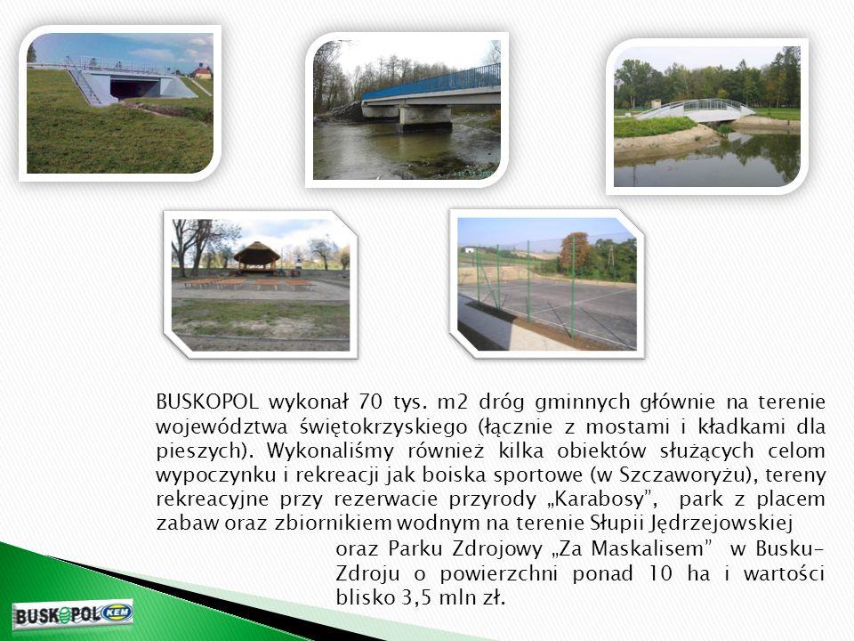 """BUSKOPOL wykonał 70 tys. m2 dróg gminnych głównie na terenie województwa świętokrzyskiego (łącznie z mostami i kładkami dla pieszych). Wykonaliśmy również kilka obiektów służących celom wypoczynku i rekreacji jak boiska sportowe (w Szczaworyżu), tereny rekreacyjne przy rezerwacie przyrody """"Karabosy , park z placem zabaw oraz zbiornikiem wodnym na terenie Słupii Jędrzejowskiej"""