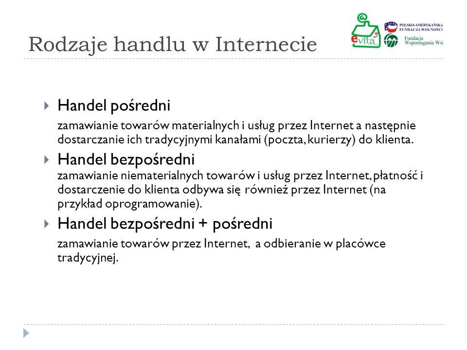 Rodzaje handlu w Internecie