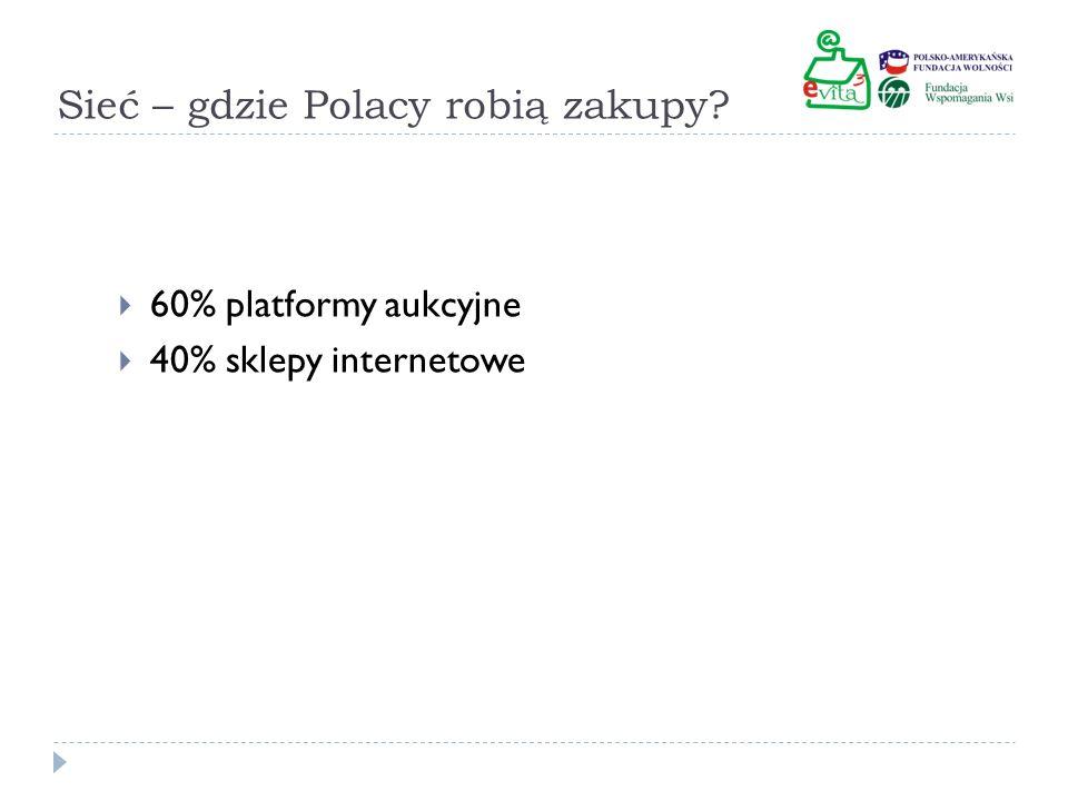Sieć – gdzie Polacy robią zakupy