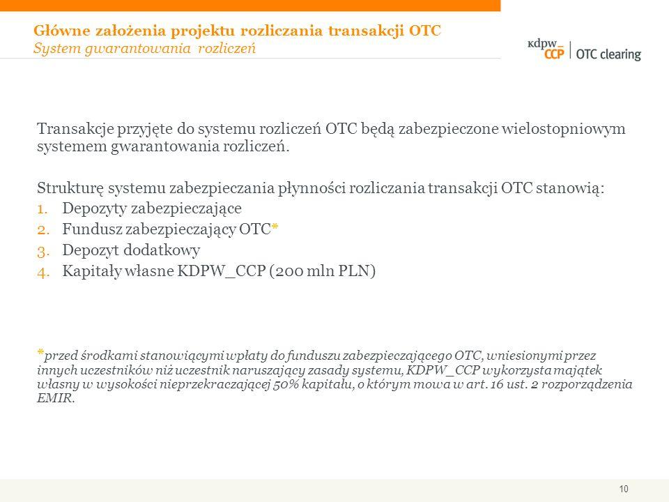Depozyty zabezpieczające Fundusz zabezpieczający OTC*