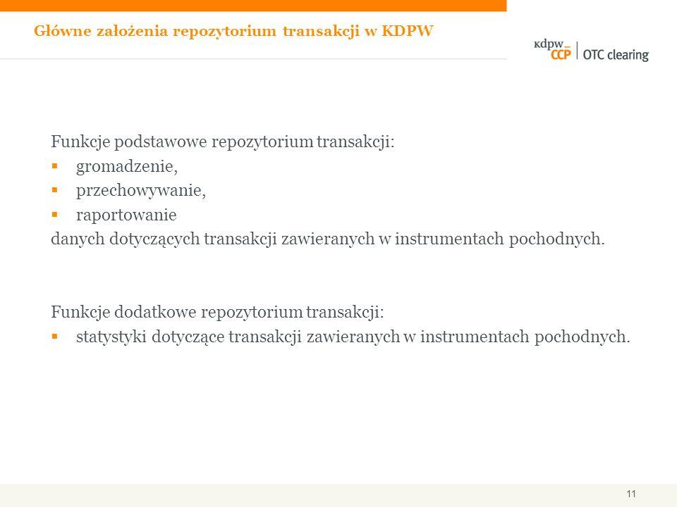 Główne założenia repozytorium transakcji w KDPW