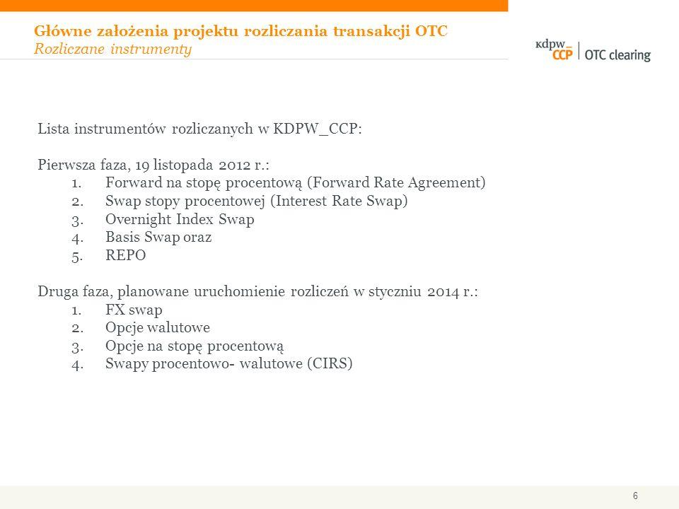 Główne założenia projektu rozliczania transakcji OTC Rozliczane instrumenty