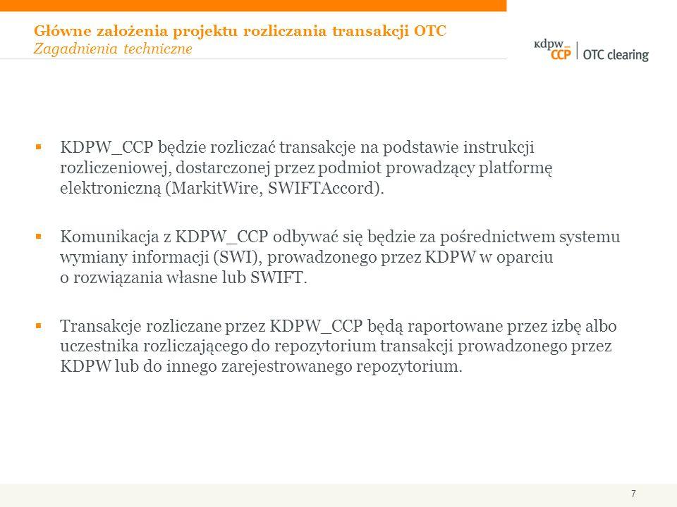 Główne założenia projektu rozliczania transakcji OTC Zagadnienia techniczne